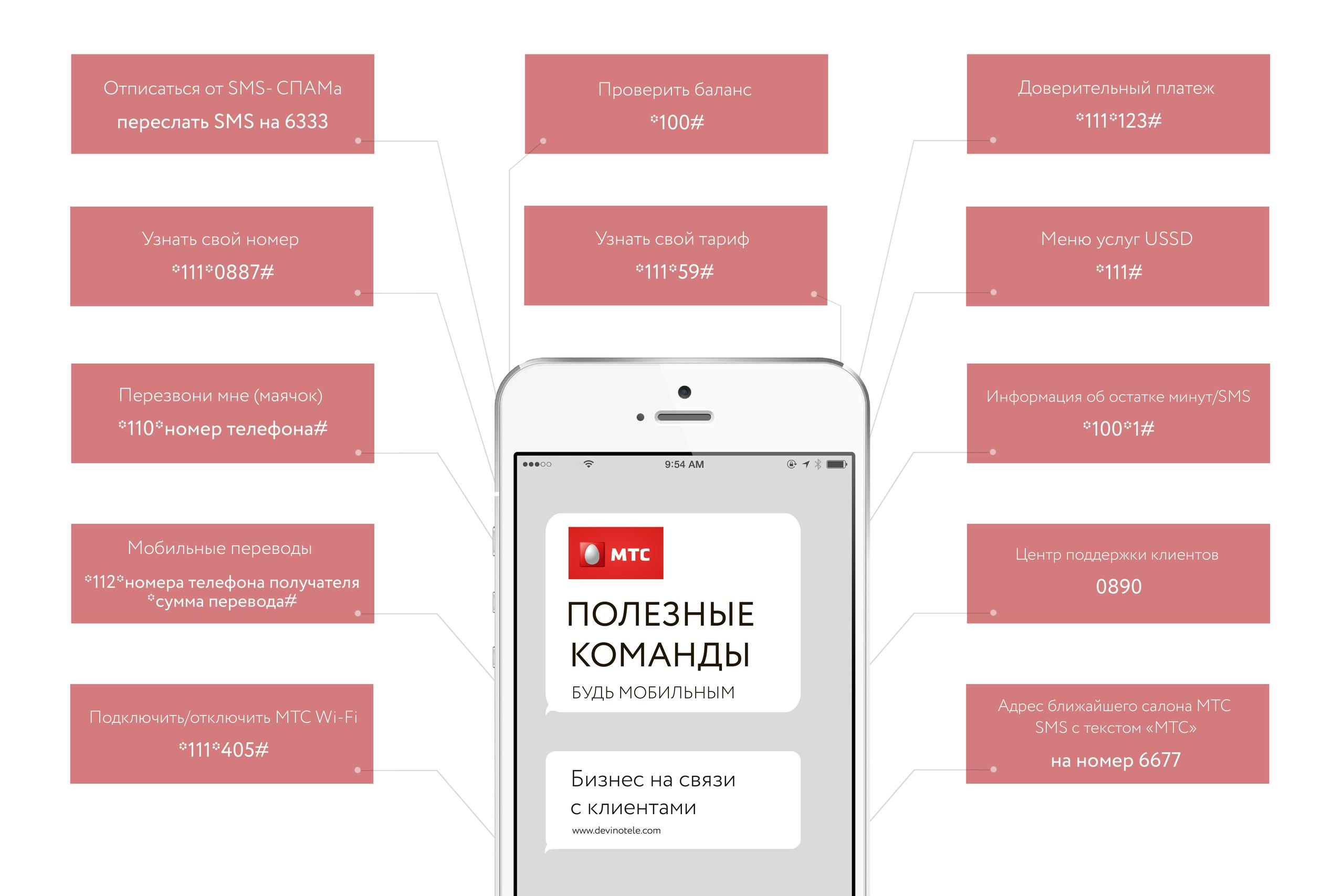 Мтс детализация как сделать с мобильного